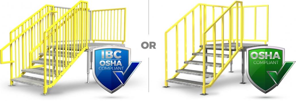 Ibc versus osha 1030x354 Portable Stairs